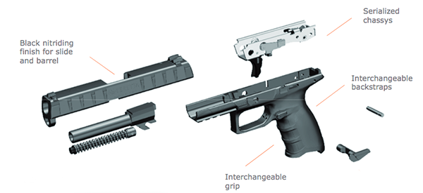Beretta APX: Coming to the Range