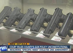 Federal Court to Rule on San Diego CCW Permit Policy