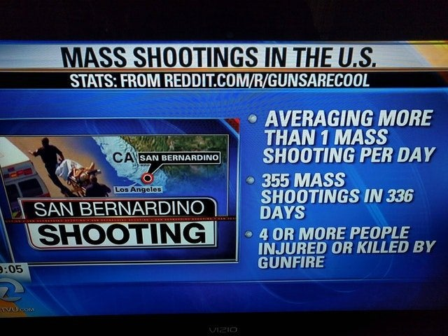 TV News Cites Stats from Anti-Gun SubReddit as Official Source