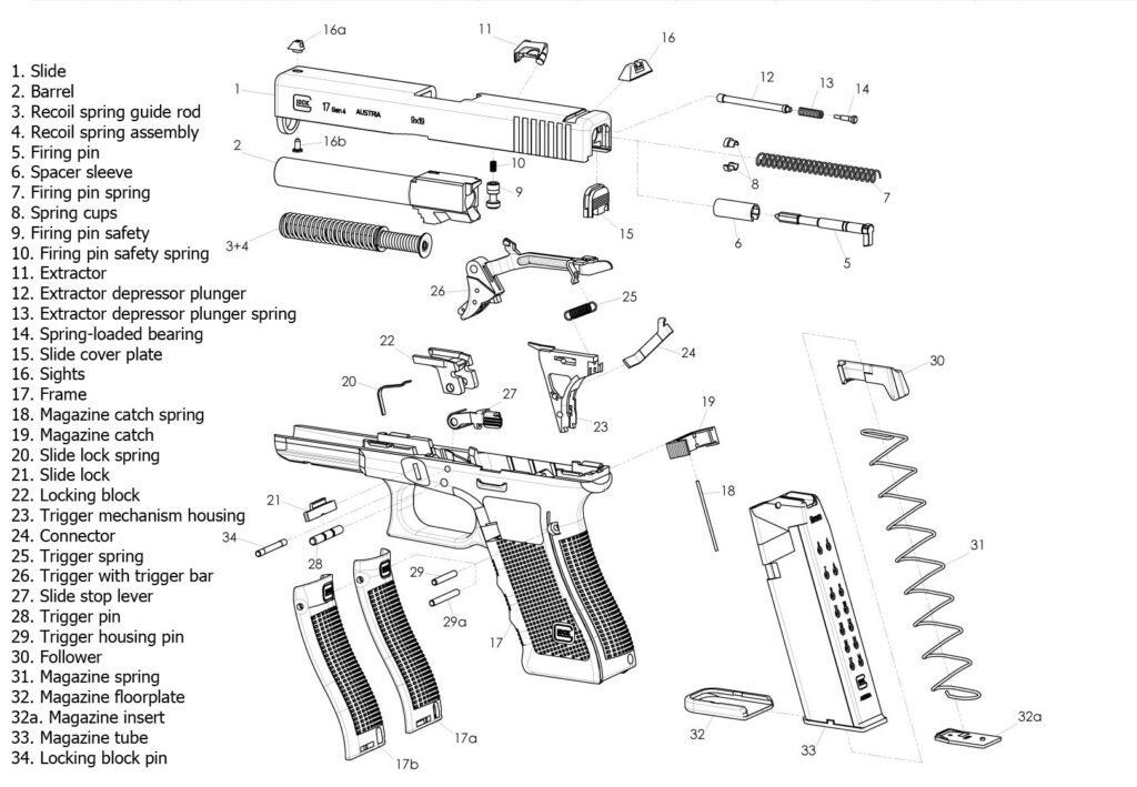 httpswww.range365.comsitesrange365.comfilesglock_parts_diagram.jpg