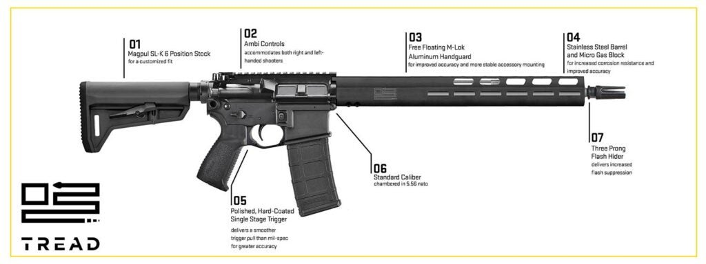 The SIG M400 Tread in stock configuration